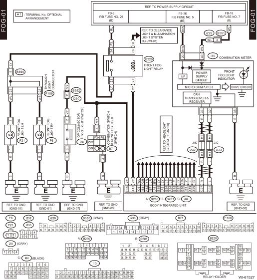 Download 2013-2014 Subaru XV Crosstrek Service Repair ...