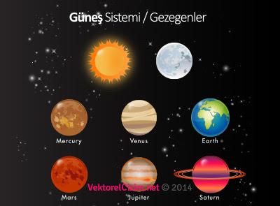 Vektörel çizim Güneş Sistemi Gezegenler