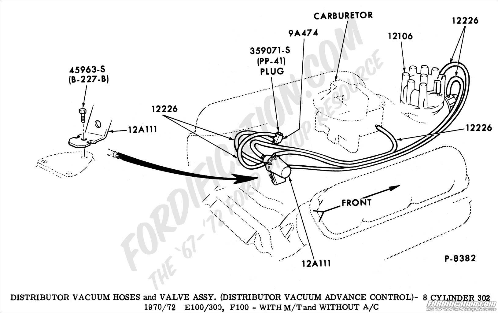 Diagram Ford 302 Vacuum Advance Diagram Full Version Hd Quality Advance Diagram Asthmadiagramk Urbanamentevitale It
