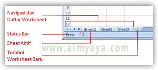 Gambar: Daftar dan navigasi Sheet di Microsoft Excel
