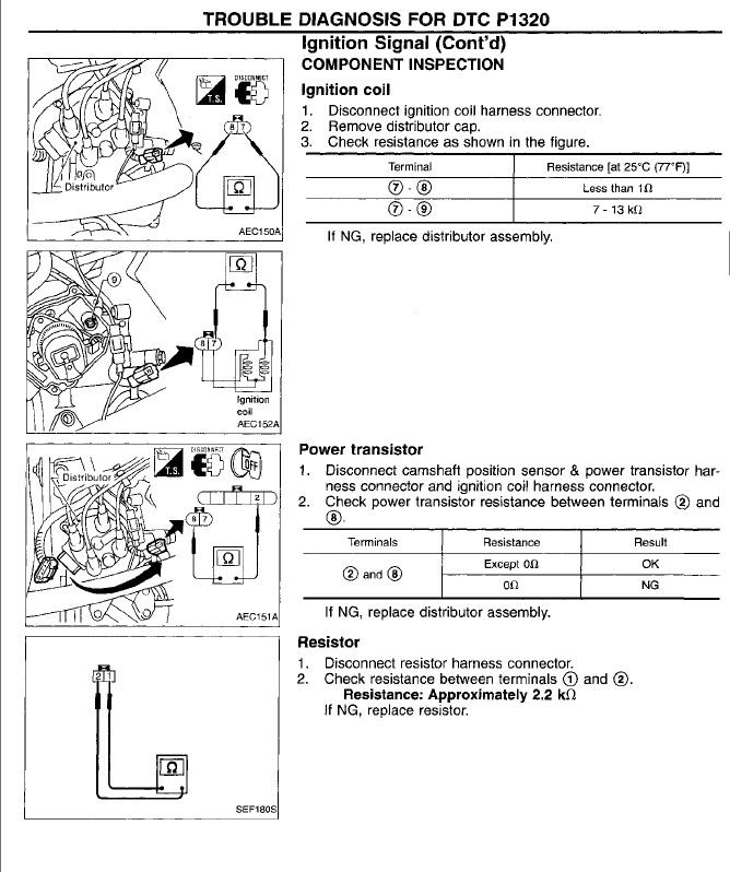 1997 Nissan Pick Up - NO Spark, does not start. Changed ...