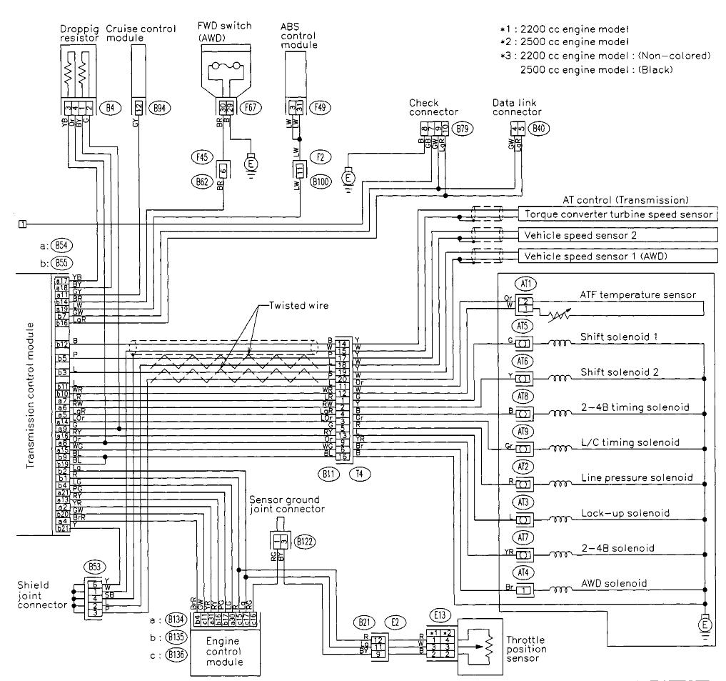 Diagram 2014 Subaru Impreza Hatchback Wiring Diagram Full Version Hd Quality Wiring Diagram Mdiagramkx Museozannato Agnochiampo It