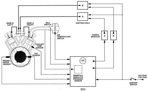 1990 Jaguar Xjs Wiring Diagram 89 Ford F250 Wiring Diagram Vww 69 Yenpancane Jeanjaures37 Fr