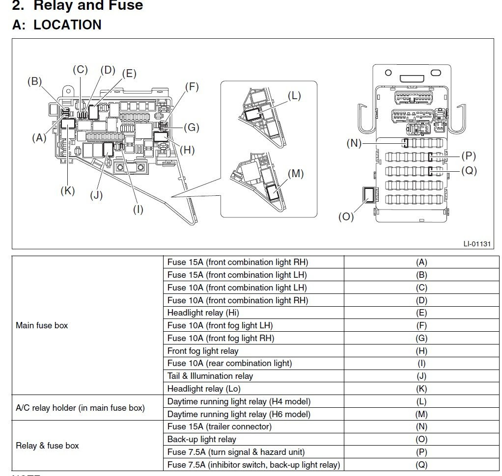 2013 Subaru Outback Fuse Diagram