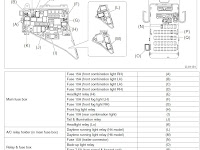 31+ 2012 Subaru Outback Fuse Box Diagram Pictures