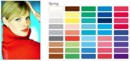 Värianalyysi - Kevät - Kirkas Kevät