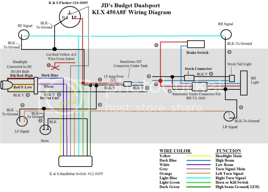 Wiring Diagram Starter Satria Fu