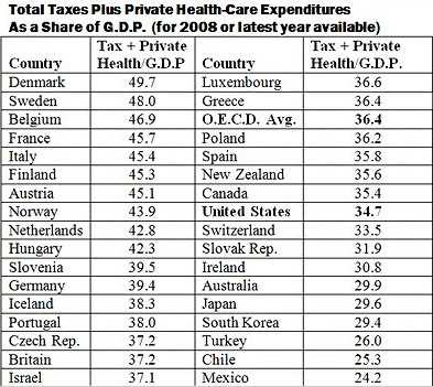 Healthcare_tax_costs