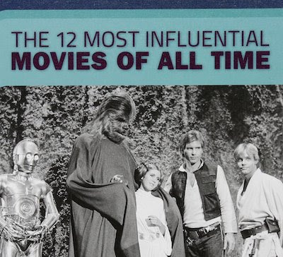 The 12 Most Influential Movies of All Time