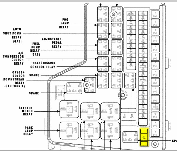 35 2002 Dodge Ram Fuse Box Diagram