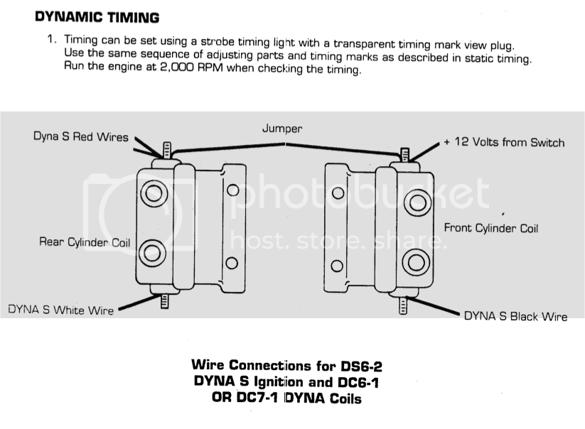 Dyna S Ignition Wiring Diagram