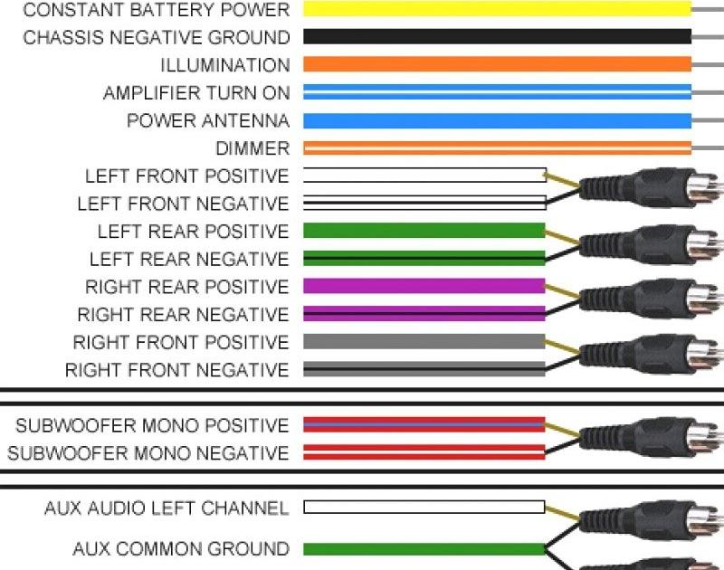 2007 Ford Edge Radio Wiring Diagram