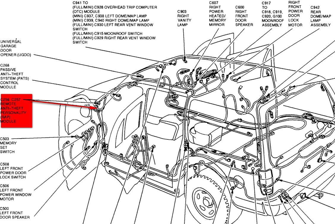 Diagram 2003 Expedition Door Wiring Diagram Full Version Hd Quality Wiring Diagram Diagramrojod Nowroma It