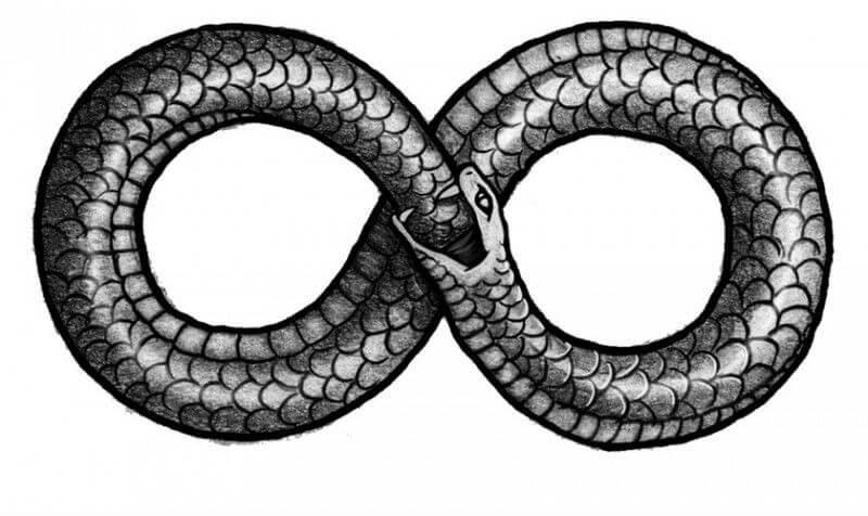 Símbolo Infinito Significado Espiritual Filosófico Y Amor