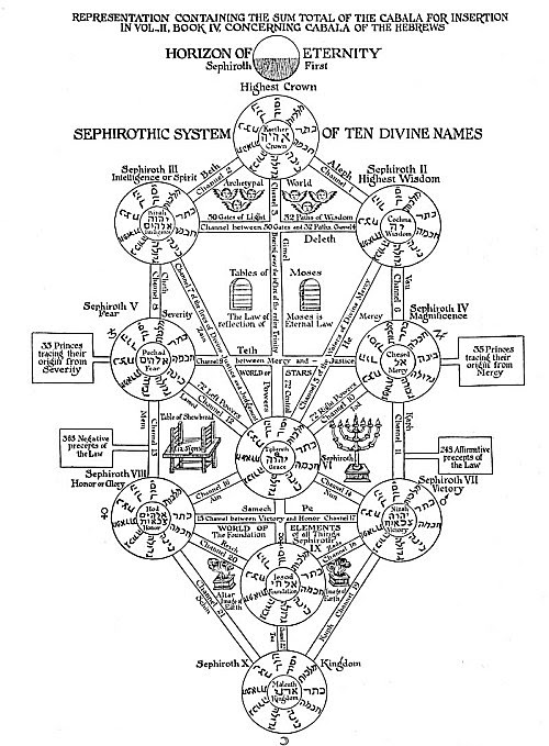 http://www.sacred-texts.com/eso/sta/img/12300.jpg