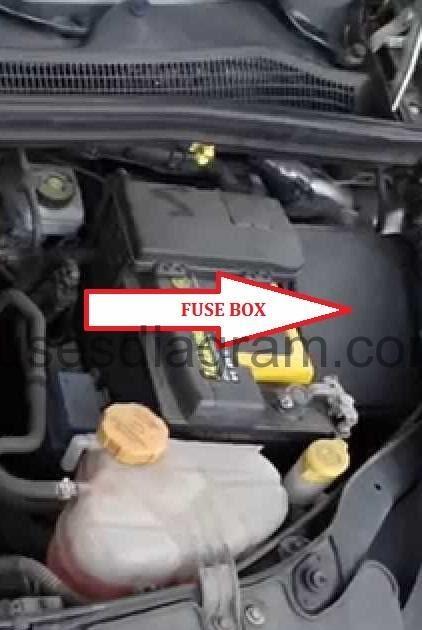 Vauxhall Combo 2007 Fuse Box Layout