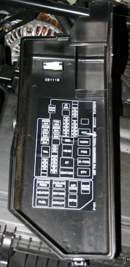 2009 Mazda 5 Fuse Box Diagram