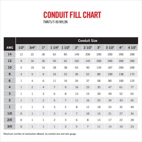 Conduit Fill Chart - Gallery Of Chart 2019