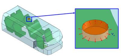 Рабочая поверхность вентилятора и направления векторов скорости подачи газа