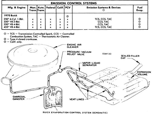 Diagram 1970 Mgb Vacuum Diagram Wiring Schematic Full Version Hd Quality Wiring Schematic Usawiring Mami Wata Fr