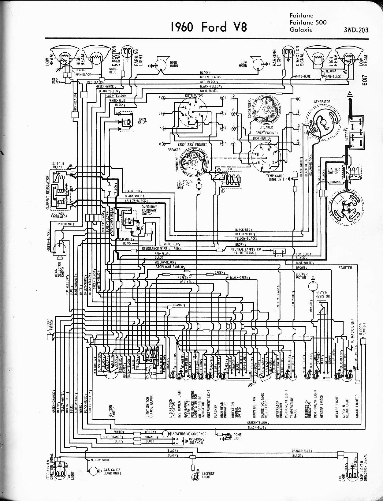 Diagram Ford Thunderbird Wiring Diagrams Full Version Hd Quality Wiring Diagrams Diagramschapa Tomari It