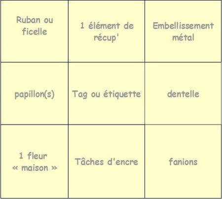 tableau bingo 2