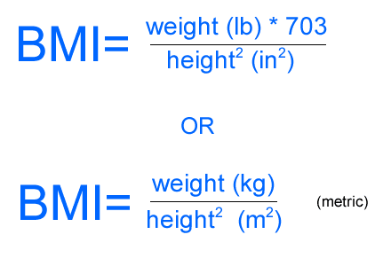 how to calculate body fat percentage with height and weight