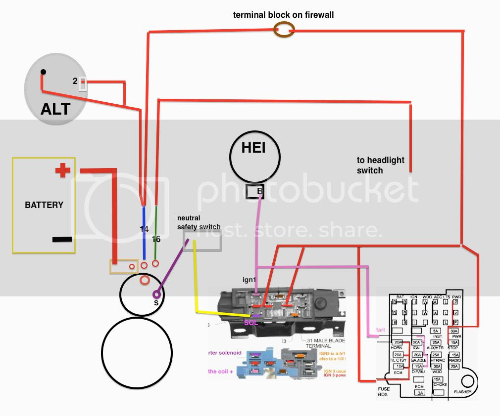 86 K5 Blazer Wiring Diagram Wiring Diagram Local2 Local2 Maceratadoc It
