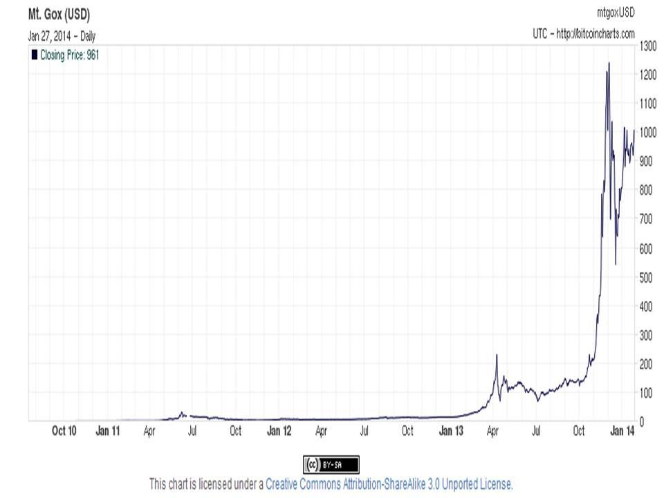exchange bitcoin node