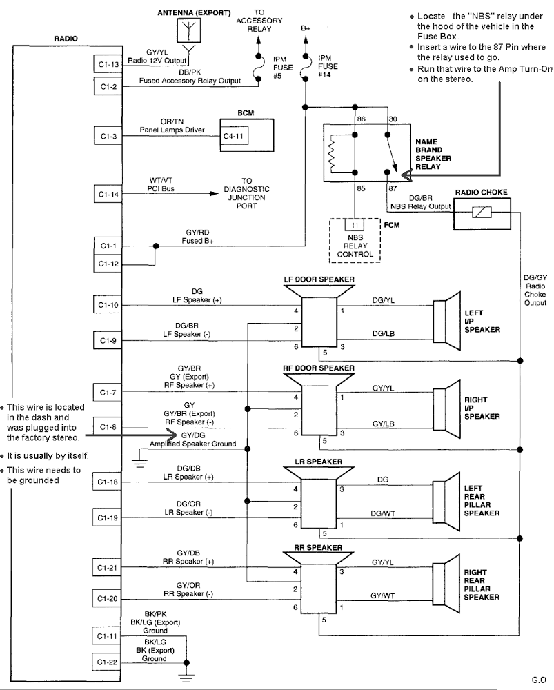 Diagram 2000 Chrysler Town And Country Stereo Wiring Diagram Full Version Hd Quality Wiring Diagram Diagrammonter Portaimprese It