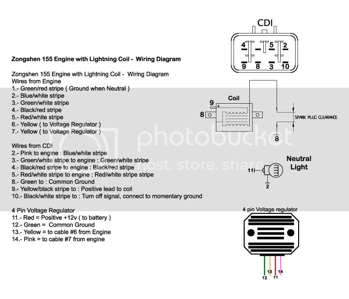 8 Pin Cdi Wiring Diagram 2008 Gmc Sierra Trailer Wiring Tomosa35 Holden Commodore Jeanjaures37 Fr