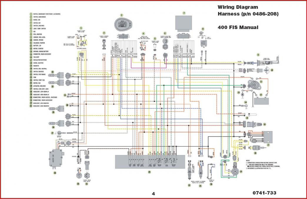 diagram] 1998 polaris trailblazer wiring diagram full version hd quality wiring  diagram - diagramofplants.vinciconmareblu.it  diagram database