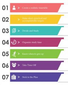 Time Management Tips IAS Exam Preparation | UPSC 2016 | BYJU's