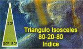 Triangulo Isósceles 80-20-80 grados - Índice Problemas.