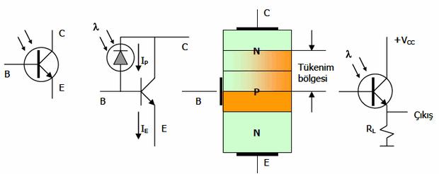 phototransistor-icon tương đương mạch-ic-cấu trúc nền tảng mạch