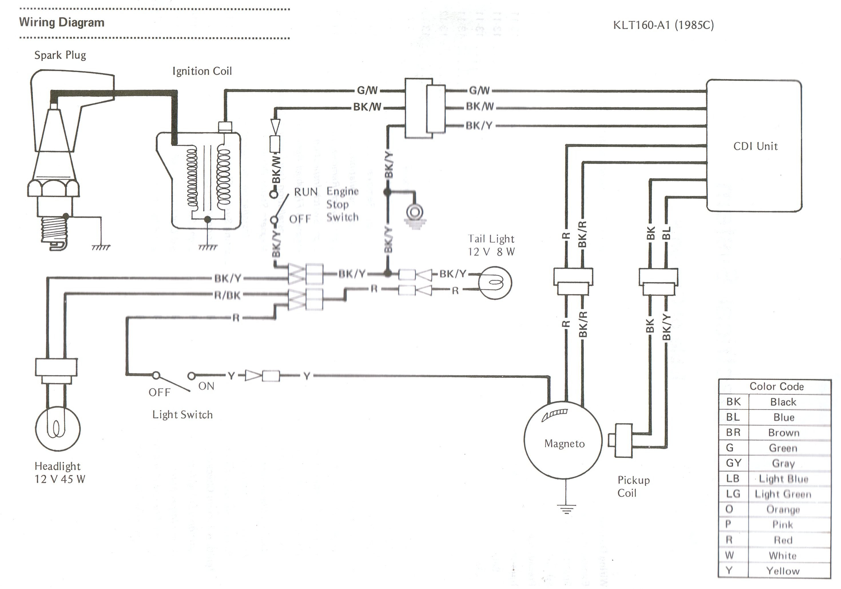 1985 Kawasaki Wiring Diagram Wiring Diagram Motor A Motor A Frankmotors Es