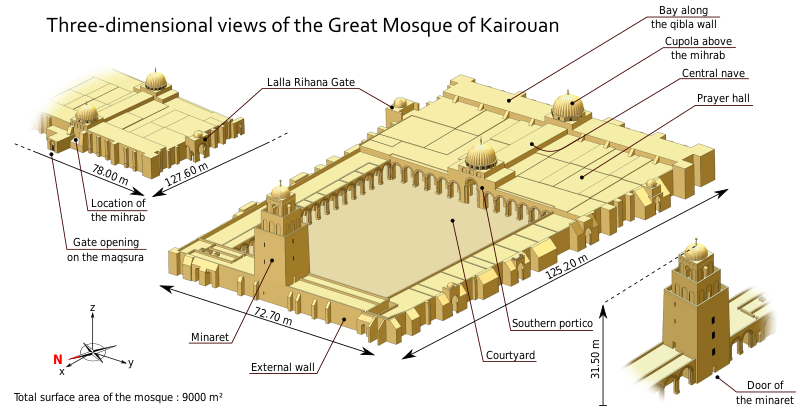 File:3D computer modeling of the Great mosquee of Kairouan-en.svg