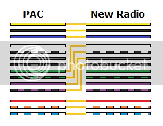 Diagram 2010 Dodge Challenger Radio Wiring Diagram Full Version Hd Quality Wiring Diagram Handiagramx Muranobijoux Fr