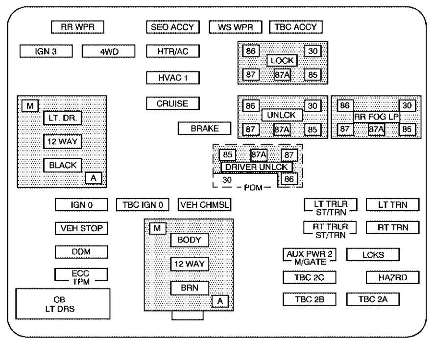 Chevrolet Suburban 2006 Fuse Box Diagram Auto Genius