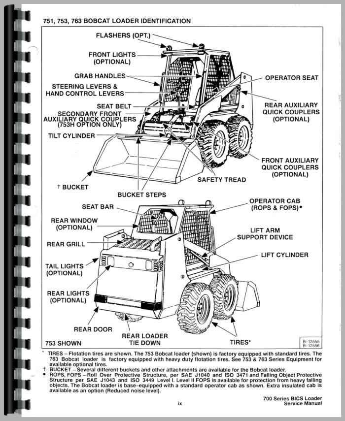 Diagram Bobcat 751 Wiring Diagram Full Version Hd Quality Wiring Diagram Wiringpros18 Dinosauri Bora It