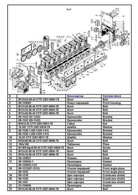 Pervomaysk diesel engine CHN25/34 spare parts catalog