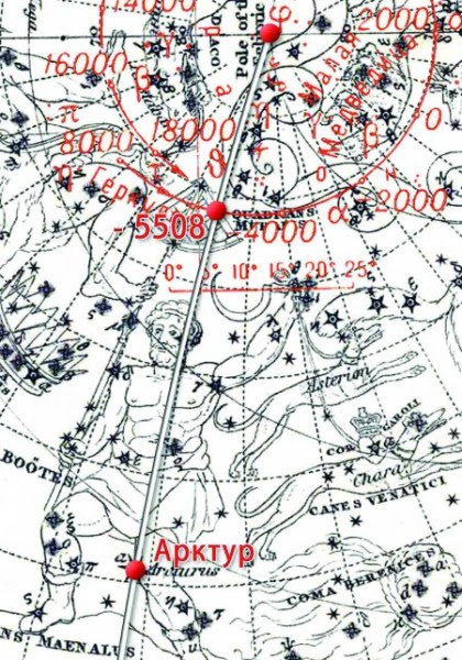 Календарь и астрономия славян