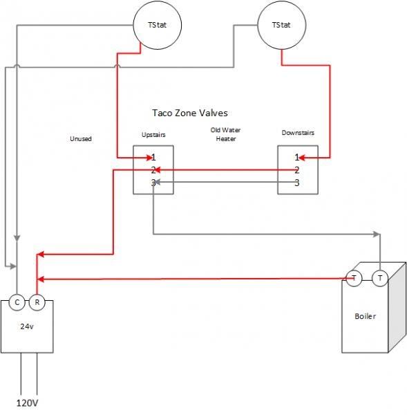diagram] taco 571 wiring diagram full version hd quality wiring diagram -  tirediagram.lucacaminiti.it  lucacaminiti.it