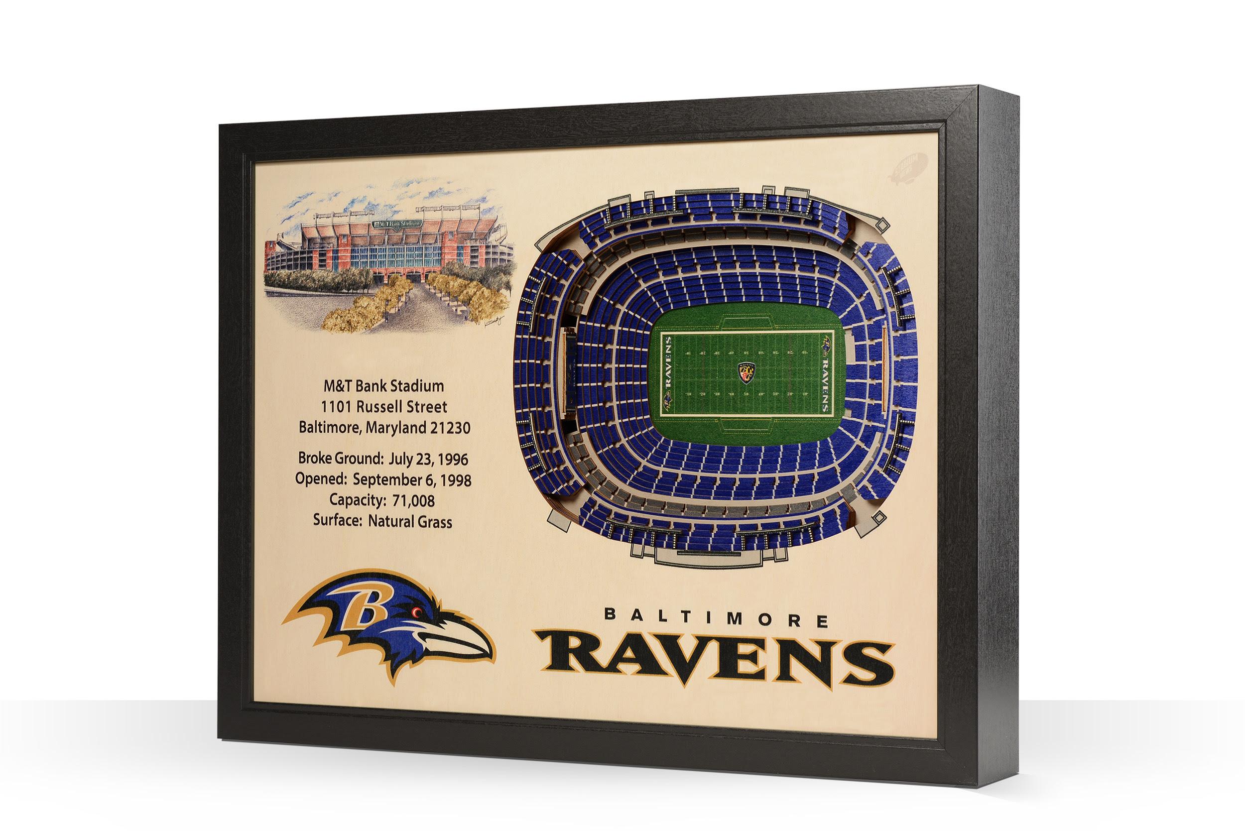 Baltimore Ravens Stadium Map