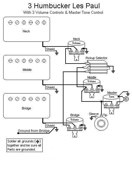 Gibson Sg Wiring Diagram from lh6.googleusercontent.com