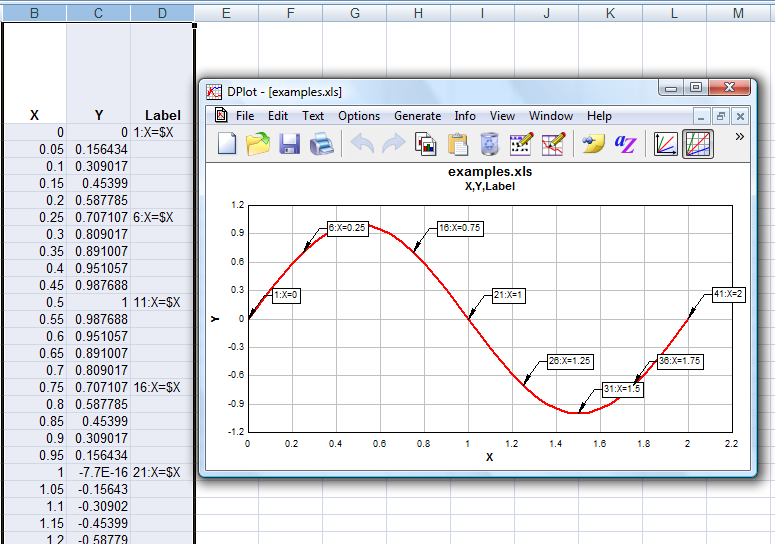 xy graph with point labels using excel addin