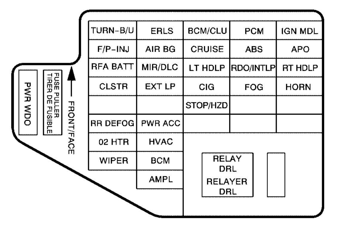 2000 Pontiac Sunfire Fuse Box Diagram Wiring Diagram System Thick Locate Thick Locate Ediliadesign It