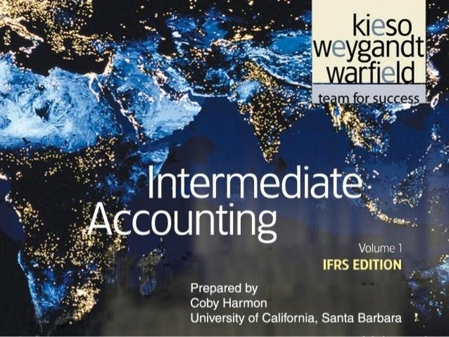 Kunci Jawaban Accounting Intermediate Ch 12