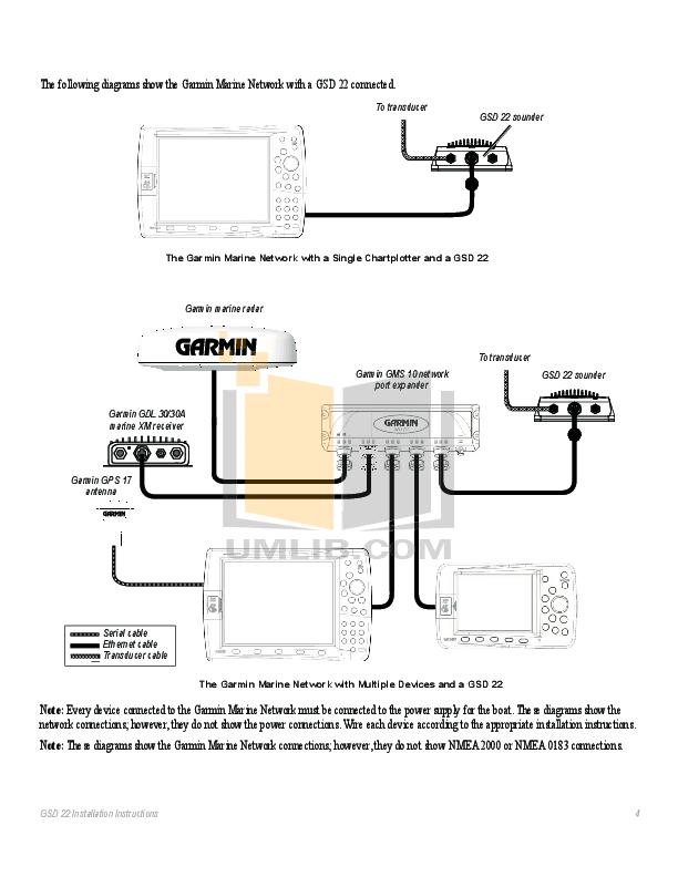 Garmin Striker 4 Wiring Diagram from lh6.googleusercontent.com