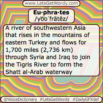 Euphrates 05/19/2013 GFX Definition of the Day